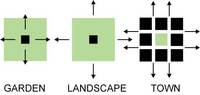 Medium urban design landscape architecture garden original