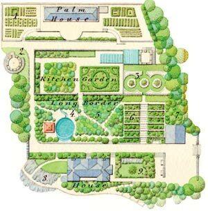 Yewbarrow Garden