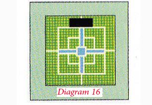 Charbagh Islamic Mughal Garden Diagram