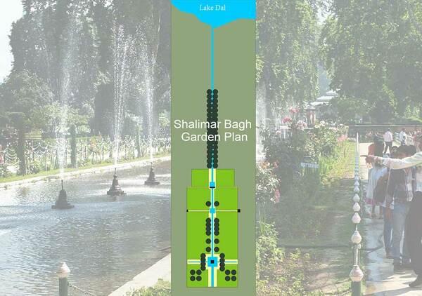 Shalimar Bagh Garden Plan