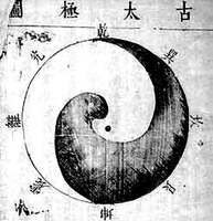 Taoism, Nature and the Isles of the Immortals